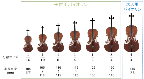 violin_size_table